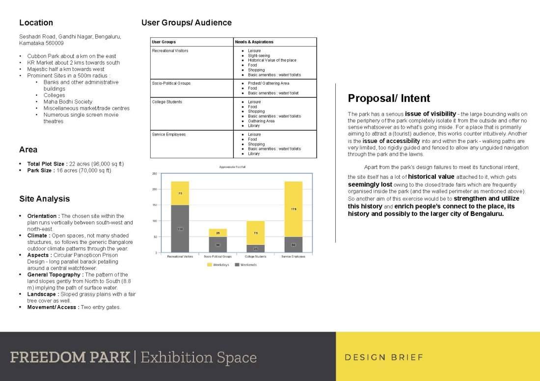 Freedom Park - Exhibiton Space - Final Presentation - Nitish Chopra_Page_2